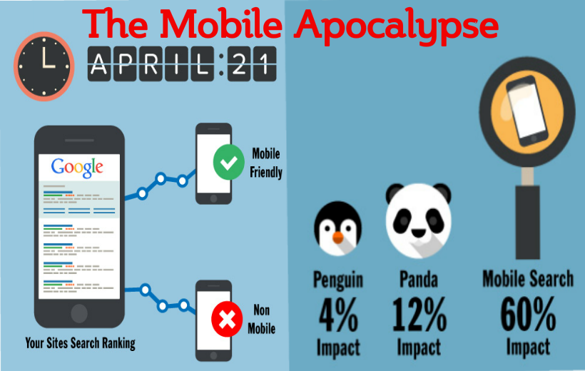The Mobile Apocalypse